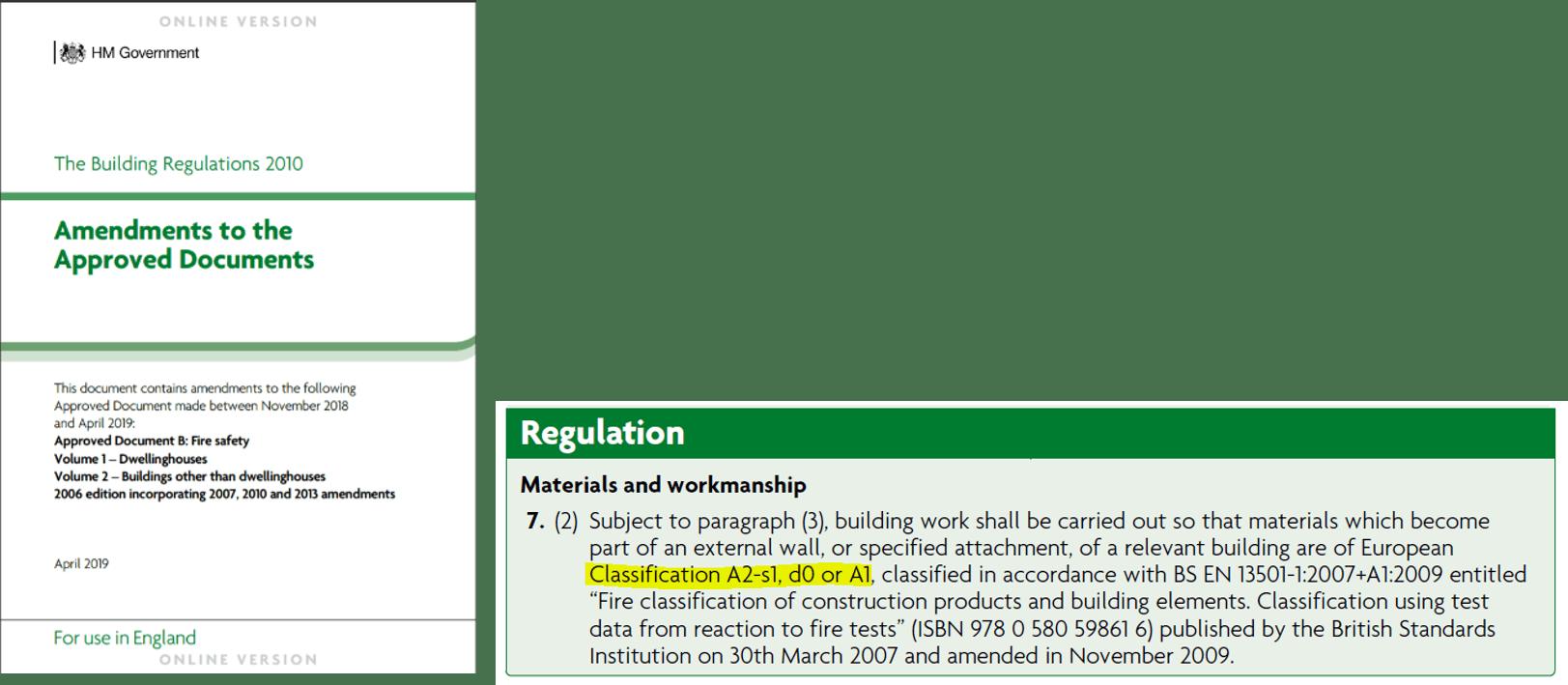 Picture 2.1: Regulations